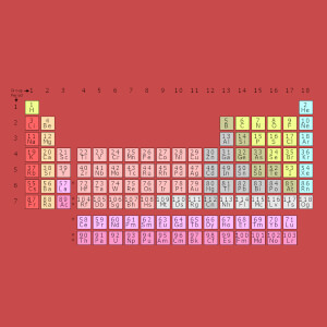 The Periodic Table Facts for Kids